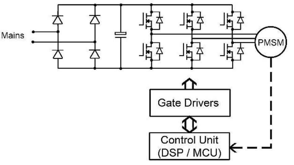 Leistungsmodule: Effizienter pumpen   DESIGN&ELEKTRONIK