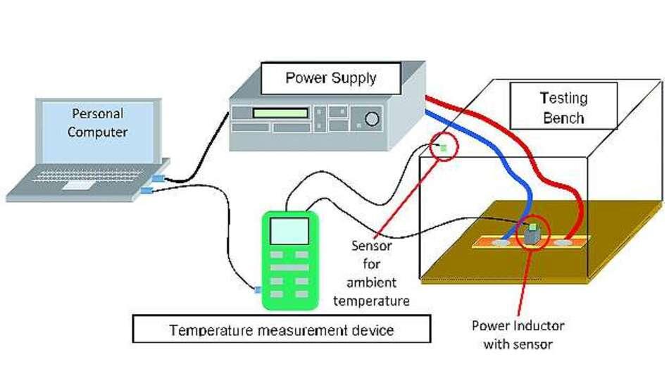 Bild 1: Messaufbau zur Ermittlung des Nennstroms