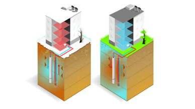 Grafik Heizen und Kühlen mit Wärmepumpen