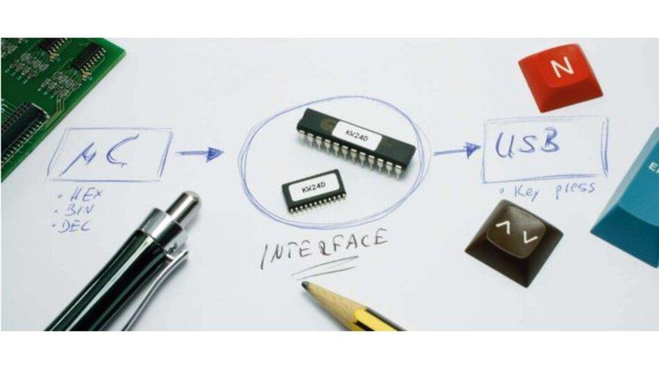 Tastatureingaben von beliebigen Geräten: KeyWarrior24D