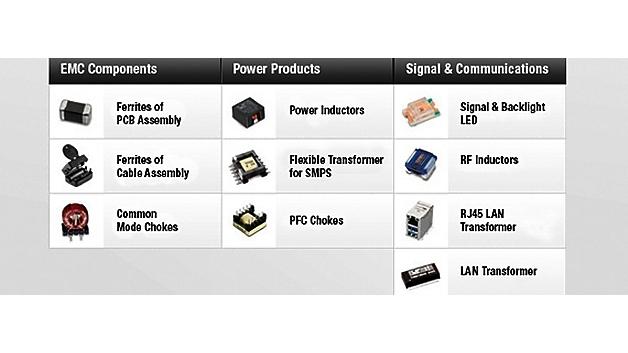Neue Version des Würth Elektronik Component Selector veröffentlicht