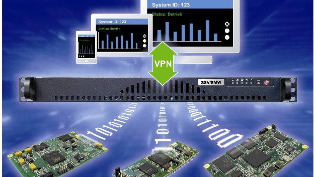 SSV hat eine Plattform entwickelt, die den cloud-basierten Ansatz nutzt, um Embedded Systeme mit geringen Ressourcen einzubinden.