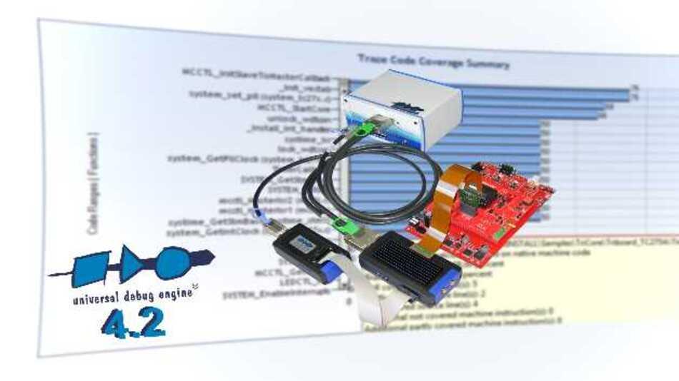 Über die immer gleich bleibende Benutzeroberfläche der UDE 4.2 lassen sich die Multi Core Targets flexibel steuern, ohne dass der Anwender die zugrunde liegende On-Chip-Logik im Detail kennen muss.