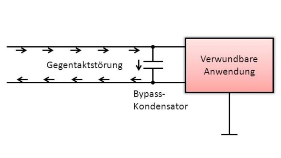 Bild 1: Filter für Gegentaktstörungen