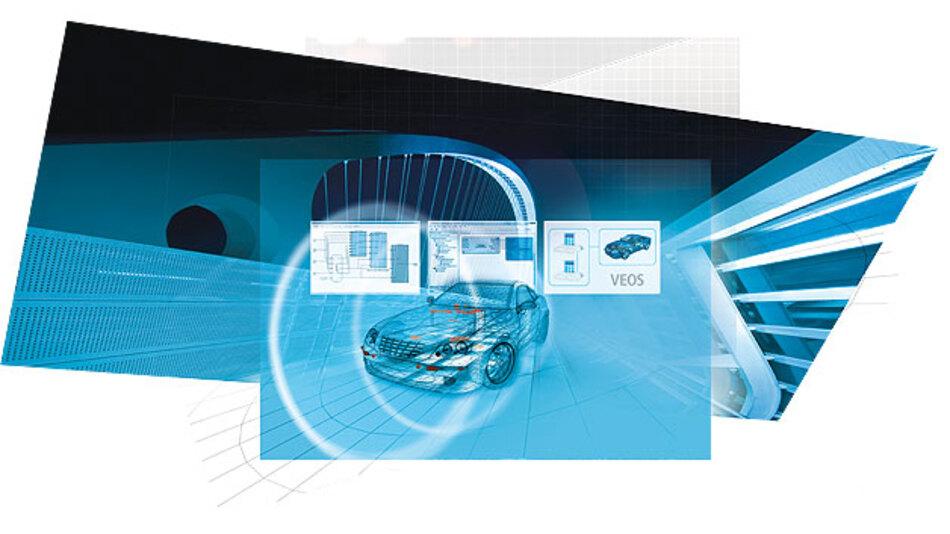 Schnittstellen mit angepassten AUTOSAR-Lösungen