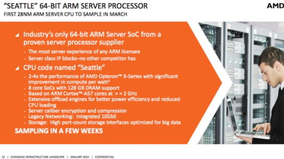 Der Opteron A1100 enthält 4 oder 8 ARM Cortex-A57, die mit 2 GHz oder mehr getaktet werden.