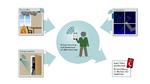 VDE und ROCKETHOME kooperieren bei Smart Home- & IoT-Security