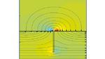 Magnetisches Streufeld um einen Mikroriss