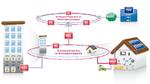 Vattenfall: Breitband-Powerline von PPC erfolgreich getestet