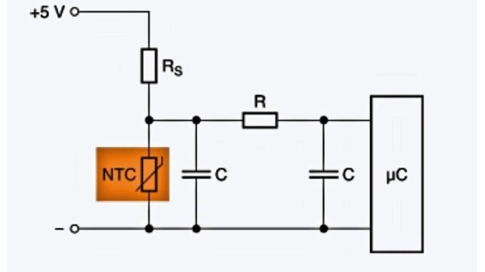 Thermische Überwachung von Mikrocontrollern
