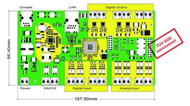 miriac Safety Evaluation Kit Panther EK5744, MicroSys