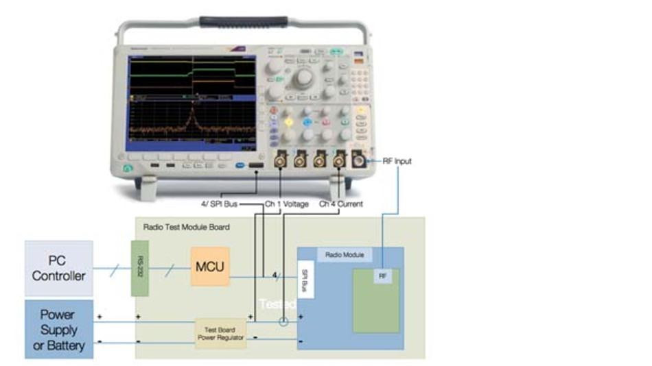 Bild 2. Testverbindung zwischen dem ZigBee Funkmodul/Testbaugruppe und dem Mixed-Domain-Oszilloskop der Serie MDO4000