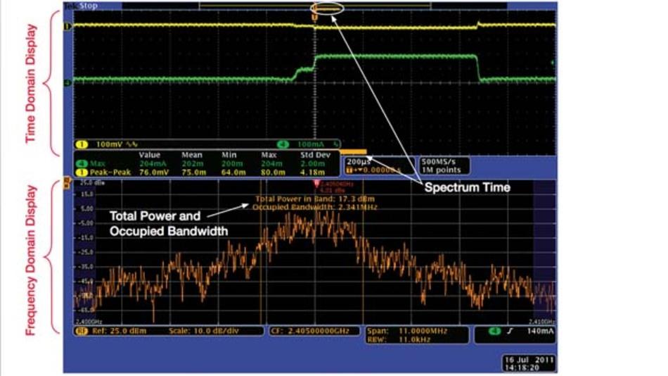 Bild 3. Darstellung im Zeit- und Frequenzbereich.