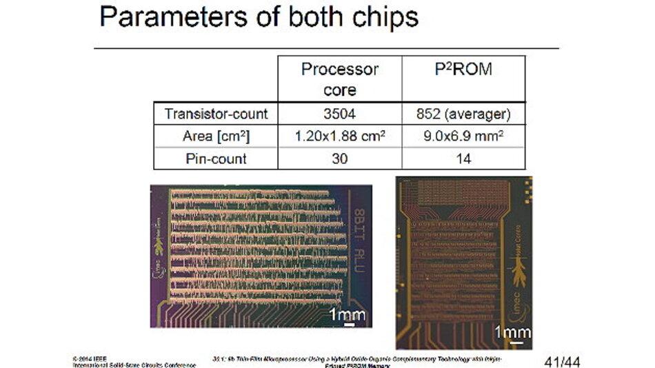 Der Prozessor und der Instruction-Generator und ihre wichtigsten technischen Parameter.