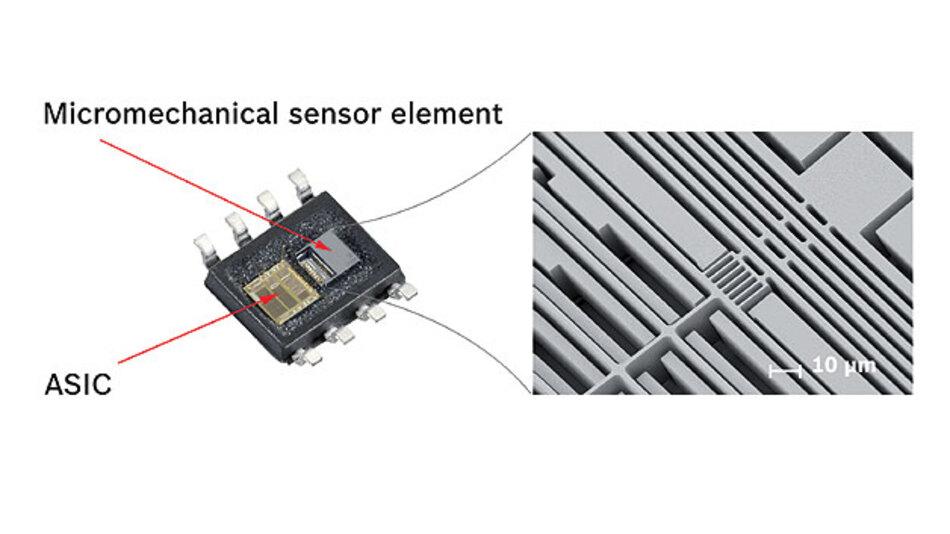 Bild 1. Das Gehäuse eines MEMS-Sensors fasst zwei Elemente zusammen: den mikromechanischen Sensor sowie den ASIC-Chip für Signalkonditionierung, Vorverarbeitung und Selbsttest.