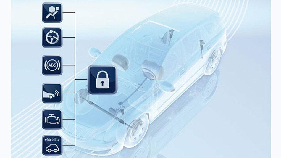 Sicherheit ist eine Systemanforderung: Viele Anwendungen sind auf eine sichere Kommunikation zwischen Steuergeräten angewiesen