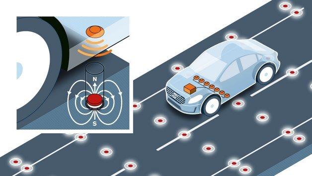 Magnete in der Fahrbahn erlauben eine besonders genaue Positionsbestimmung.