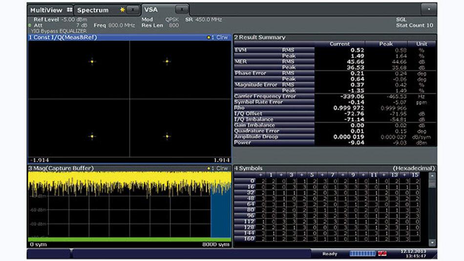 Bild 1. Demodulation eines QPSK-modulierten Signals mit einer Bandbreite von knapp unter 500 MHz mit einem Signal- und Spektrumanalysator R&S FSW.