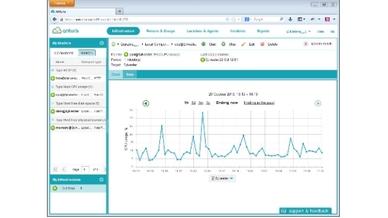 Monitoring für Windows- und Linux-Servern, Websites sowie MySQL-Datenbanken