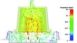 Simulation des Luftströmungsprofils