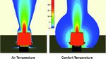 Vergleich der Lufttemperatur mit der Komforttemperatur