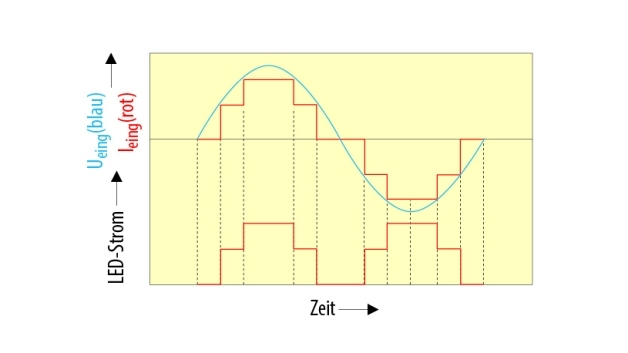 Großartig Standard Drahtdiagramm Für Beispiel Eines Anhängerdetails ...