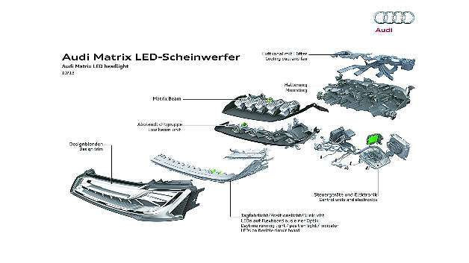 Bild 2: Aufbau eines Matrix-LED-Scheinwerfers
