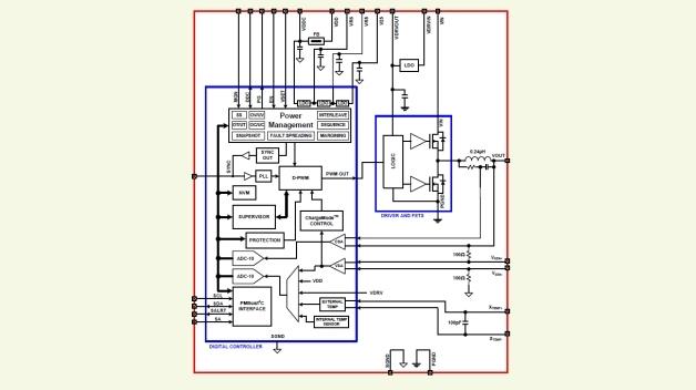 Durch die in Hardware implementierte digitale Regelung reagiert der 25-/33-A-Baustein ISL8270M in kürzester Zeit auf Zustandsänderungen bei Versorgung und Last.
