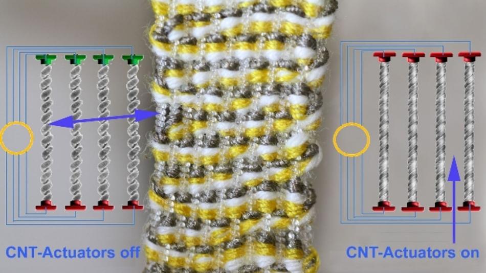 Mit Wachs gefüllte Kohlenstoff-Nanoröhrchen können zu Garnen mit aktorischer Wirkung verarbeitet werden.
