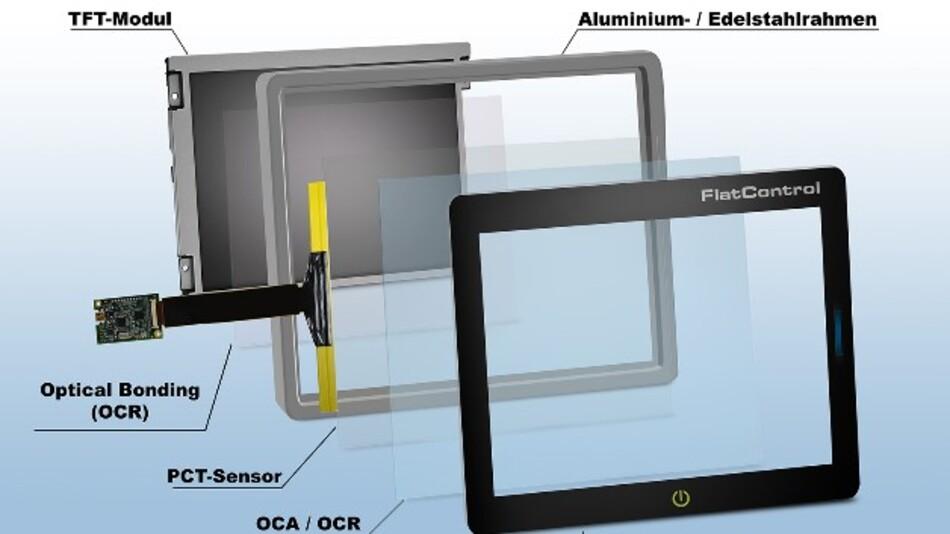 Basis für die HMI-Baugruppen von system elektronik ist ein individueller Glas/Touchverbund mit PCAP-Technologie.