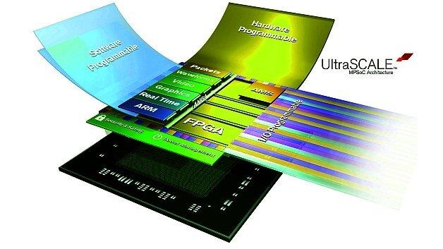 UltraScale Multi-Processing(MP)-Architektur für die Zynq UltraScale MPSoCs