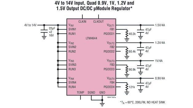 LTM4644 - ein µModule-Abwärtsregler mit vier Ausgängen