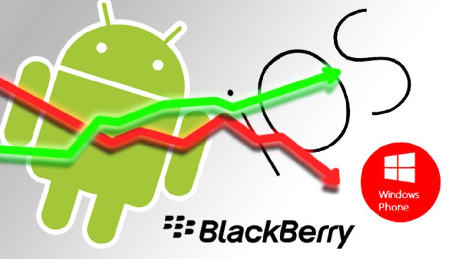 Marktanteile der Handy Betriebssysteme
