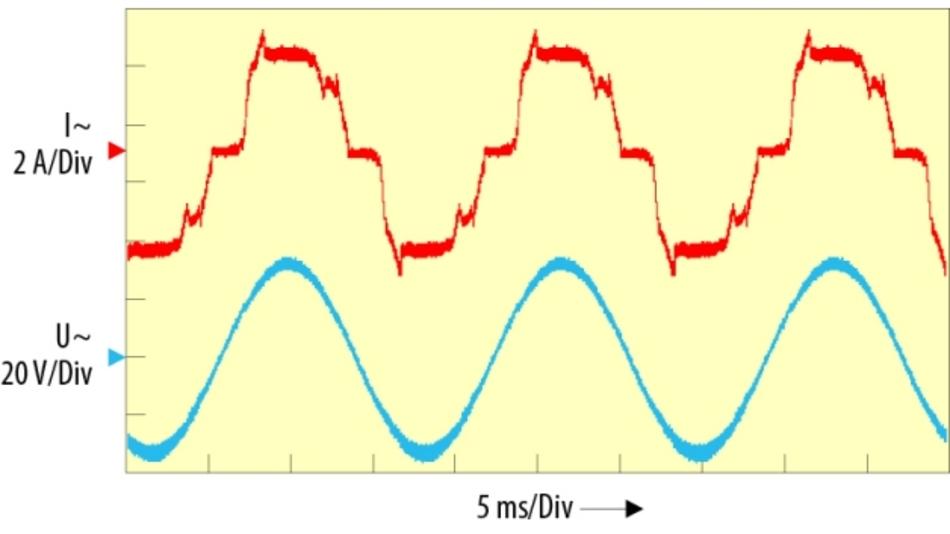 Bild 2. 60-Hz-24-VAC-Eingangsspannungssignale.