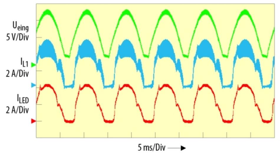 Bild 4. MIt 120 Hz pulsierende Eingangsspannungen.
