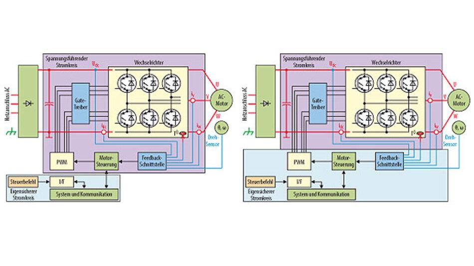 Bild 3. Die Steuerungsstufe, auf die Leistungsstufe bezogen (links) und auf Masse bezogen (rechts)..