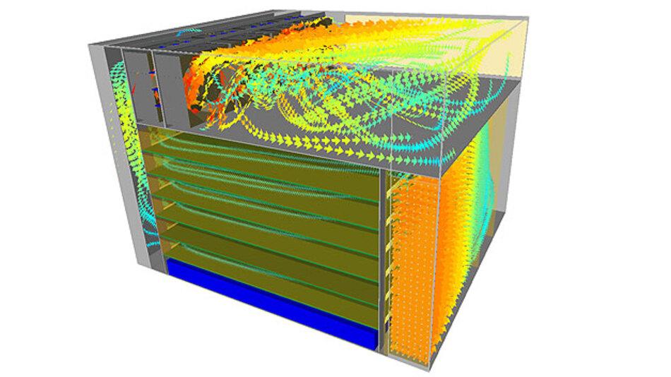 Bild 1. Wärmesimulationen zeigen den Luftstrom und die Hotspots.