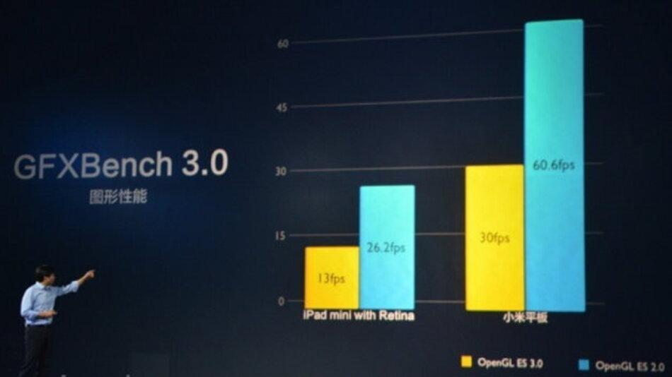 Xiaomi's CEO Lei Jun präsentierte mit dem MiPad ein erstes Tablet mit Nvidias Tegra-K1.