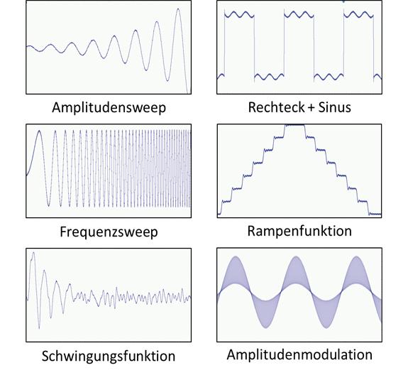 Bild 4: Einige mögliche Kurvenformen von Arbiträr-Signalgeneratoren