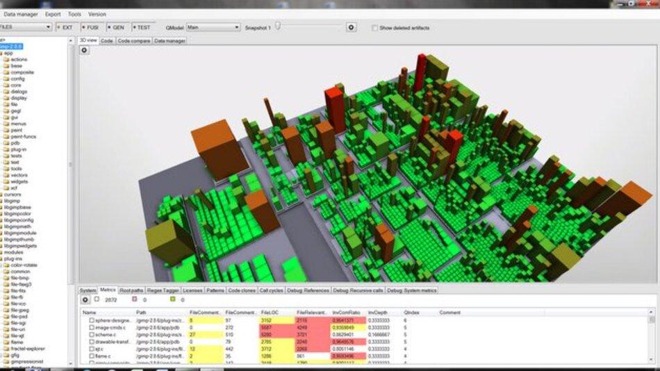 Sichtbarmachen von Software-Qualität mit einem Software-Analysewerkzeug von Berner & Mattner.