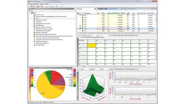 Mit dem CDM Studio von Vector Informatik kann der Applikateur die umfangreichen Parametersätze seiner Steuergeräte einfach und jederzeit nachvollziehbar verwalten.