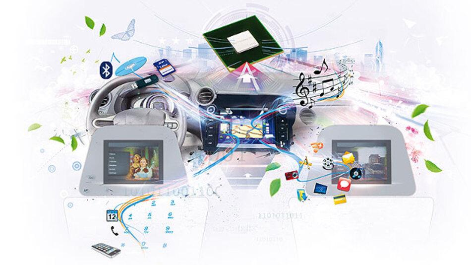 Moderne Infotainmentsysteme stellen hohe Anforderungen an die eingesetzte Hardware-Plattform.