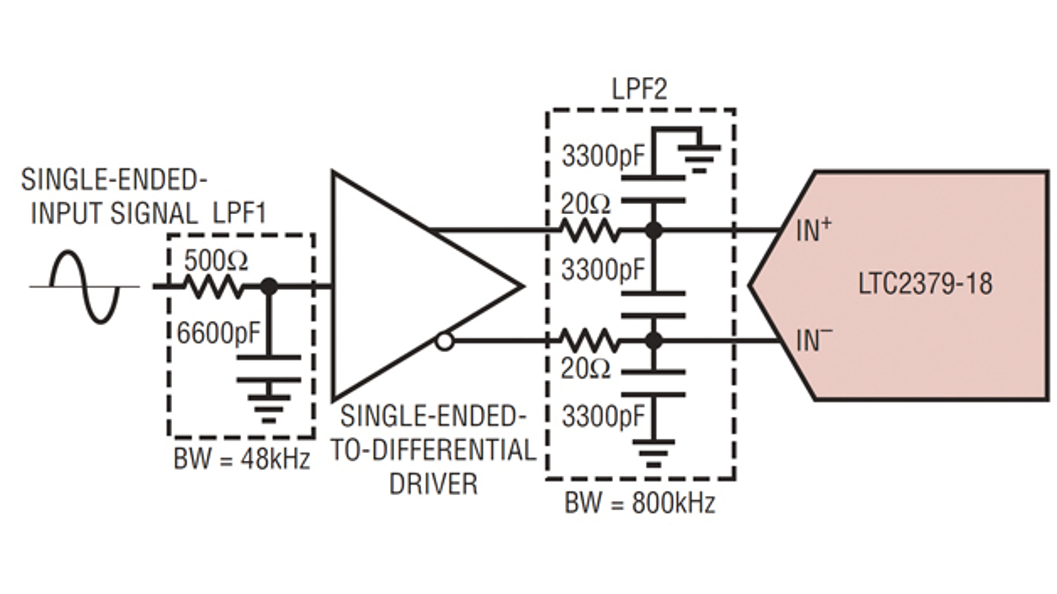 Bild 2: Typische Treiberschaltung für den LTC2379-18 mit den Tiefpassfiltern