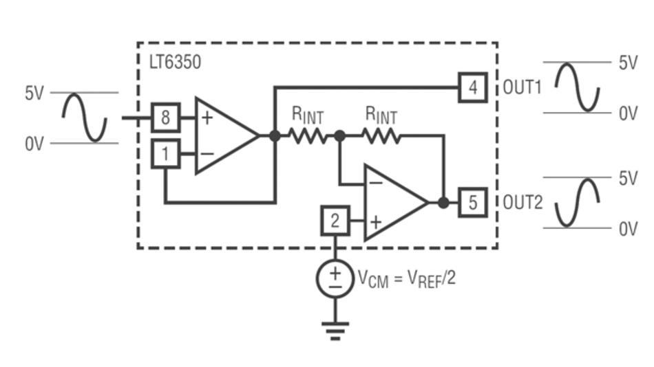 Bild 3: Diese Treiberschaltung mit dem SAR-Treiber-IC »LT6350« wandelt ein unsymmetrisches Signal (0V bis 5V) in ein differenzielles Signal (±5V)