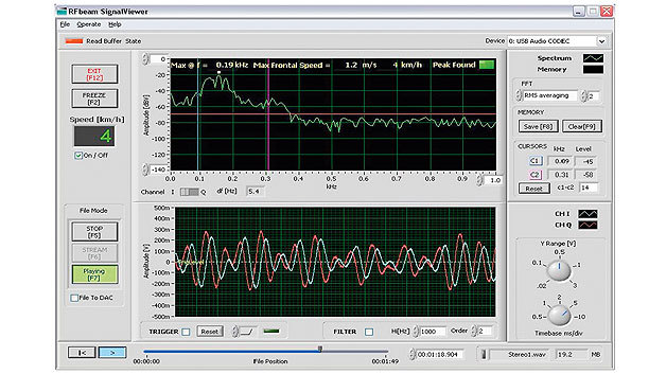 Bild 5. Screenshot des ST-100 Signal Viewer [3]: Im oberen Fenster ist die Frequenzanalyse des Ausgangssignals dargestellt. Das Maximum des Peak wurde bei ca. 170 Hz erkannt, was der Geschwindigkeit von 4 km/h entspricht. Im unteren Fenster ist der zugehörige zeitliche Verlauf des Ausgangssignals des I- und des Q-Ausgangs dargestellt