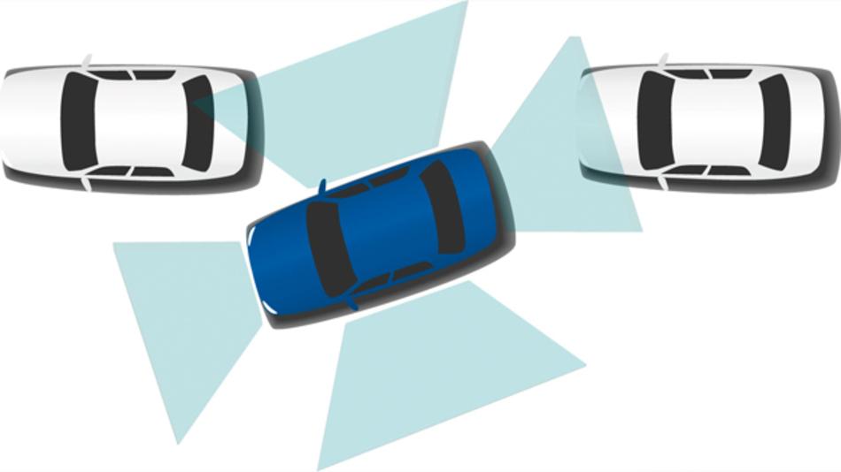 Bild 2: Wenn Automobile die vielfältigen Informationen ihrer bordeigenen Sensoren (hier Umfeld- und Radarsensoren) über das Internet der Dinge zur Verfügung stellen, lassen sich künftig viele Staus und Unfälle verhindern