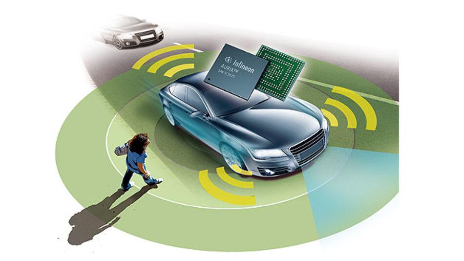 Passive- und aktive Sicherheitssysteme im Wandel