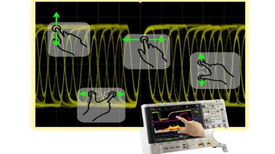 Signalkurven auf dem Screen verschieben, vergrößern oder verkleinern - alles möglich mit dem Multitouch-Konzept