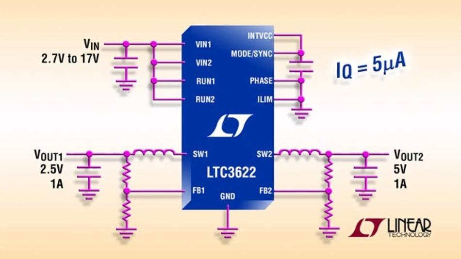 Dual-Synchron-Abwärtsregler LTC3622 von Linear Technology.