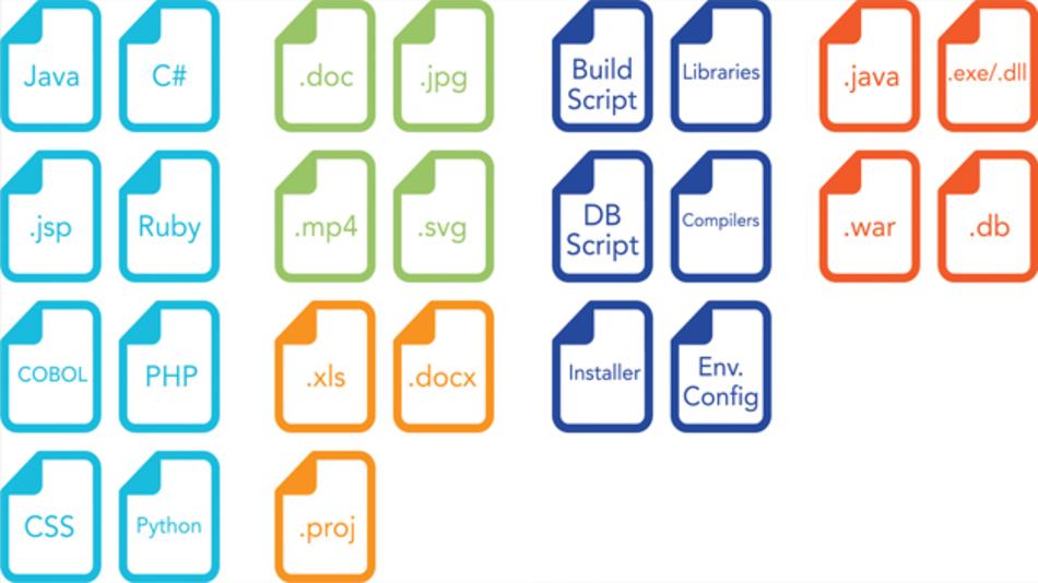 Bild 1: Alle Objekte eines Projekts müssen zuverlässig versioniert werden